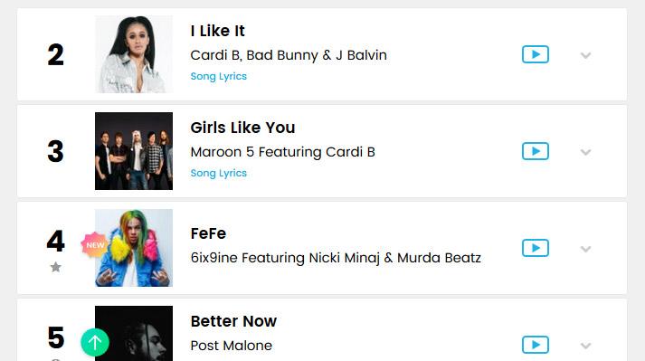 Трек FEFE на 4 строке Billboard топ-100